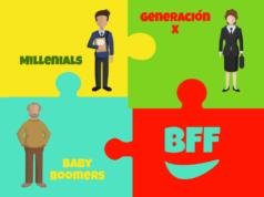Millennials Generación X Baby Boomers