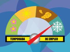 empleo de invierno