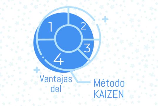 Ventajas del Método Kaizen